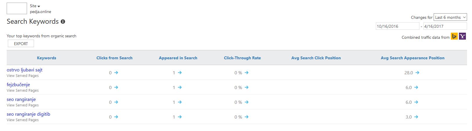 BING WEBMASTER TOOLS – keyword tool