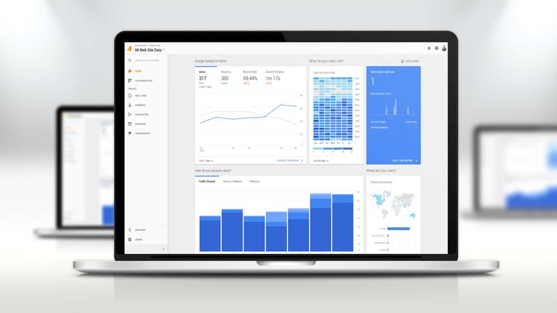 Kako izmeriti SEO rezultate koristeći Google Analytics